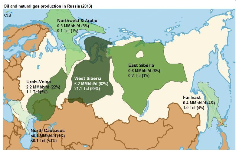 Map of Russian Oil and Natural Gas Fields
