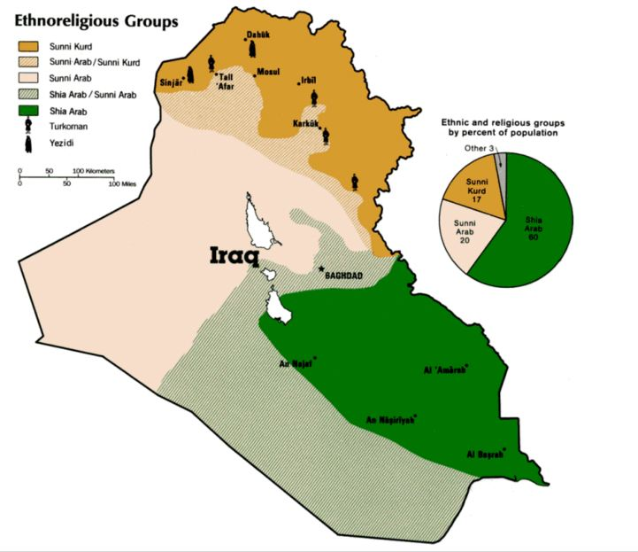 Map of Shiites and Sunnis of Iraq
