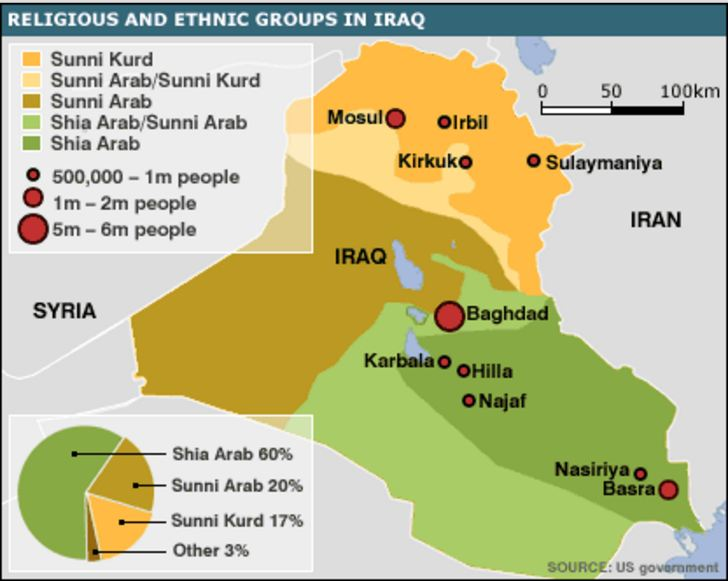 Map of Iraq Ethnic Groups