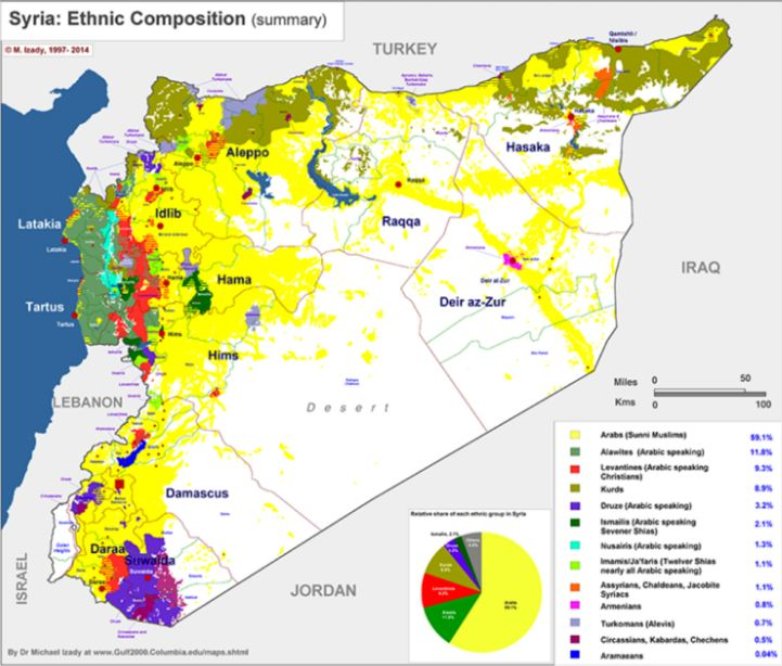 Map Ethnic Groups of Syria.JPG
