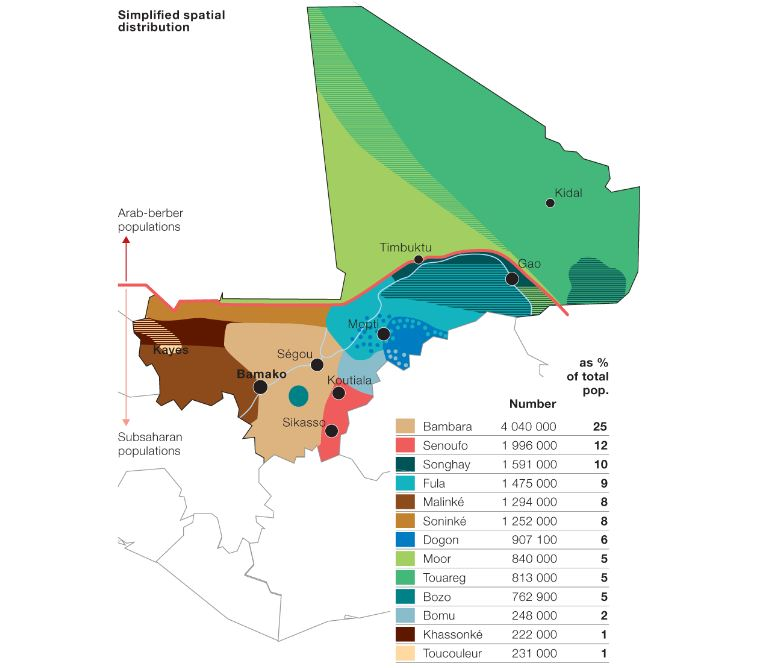 Map Ethnic Groups of Mali.JPG