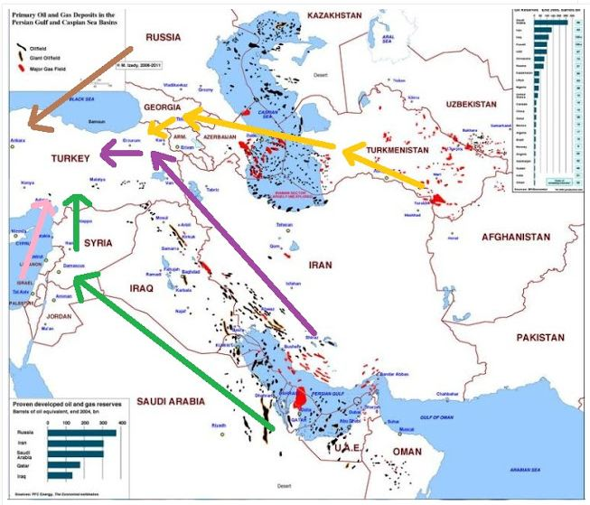 Map Oil and Gas Reserves and Pipelines