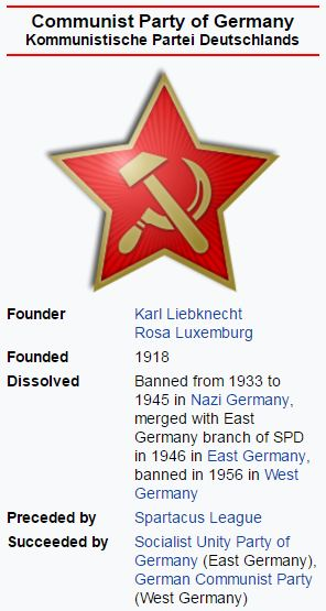 Communist Party of Germany.JPG